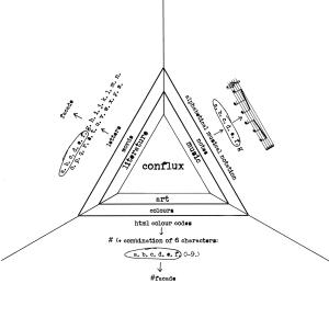 conflux diagram sq(1)